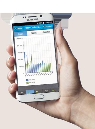 MUIS LIVE App voor android. altijd op de hoogte van actuele cijfers.