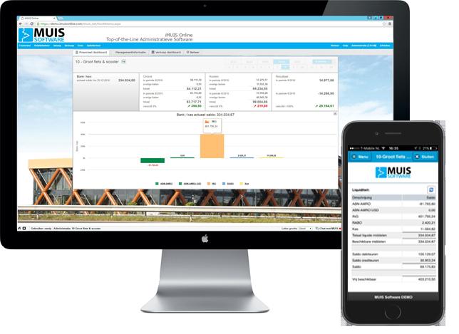 Het grafisch dashboard in de boekhouding van iMUIS Online