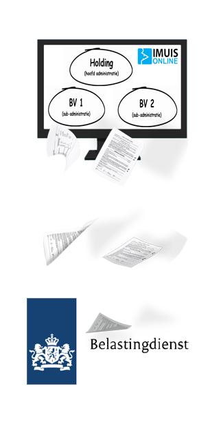 Btw-aangifte fiscale eenheid iMUIS Online