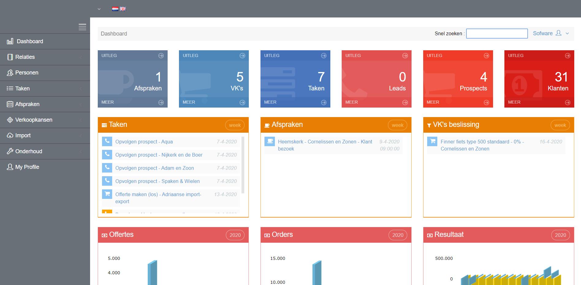 VitoSoft dashboard
